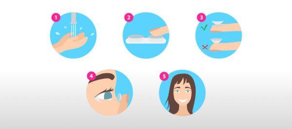 Как правильно надевать и снимать контактные линзы? | Блог ...