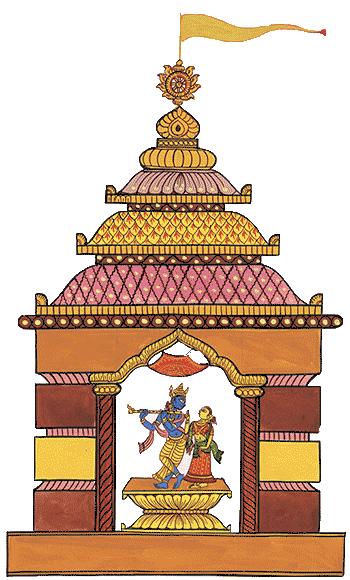 Introduction to Hinduism - Hindu Studies Online