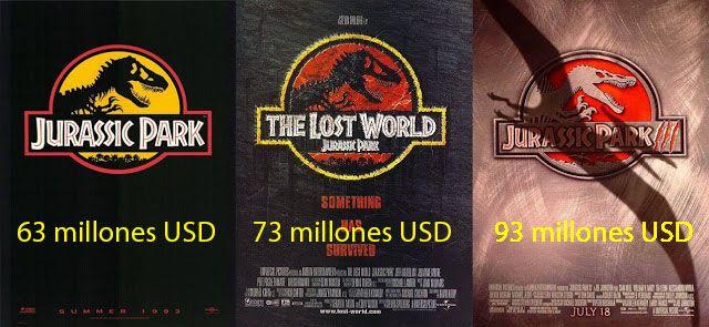 jp recaudacion - Jurassic Park III