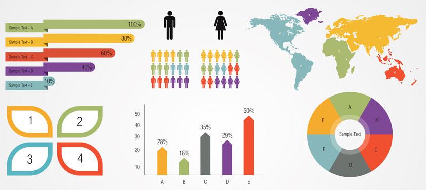Robíte infografiku dobre?