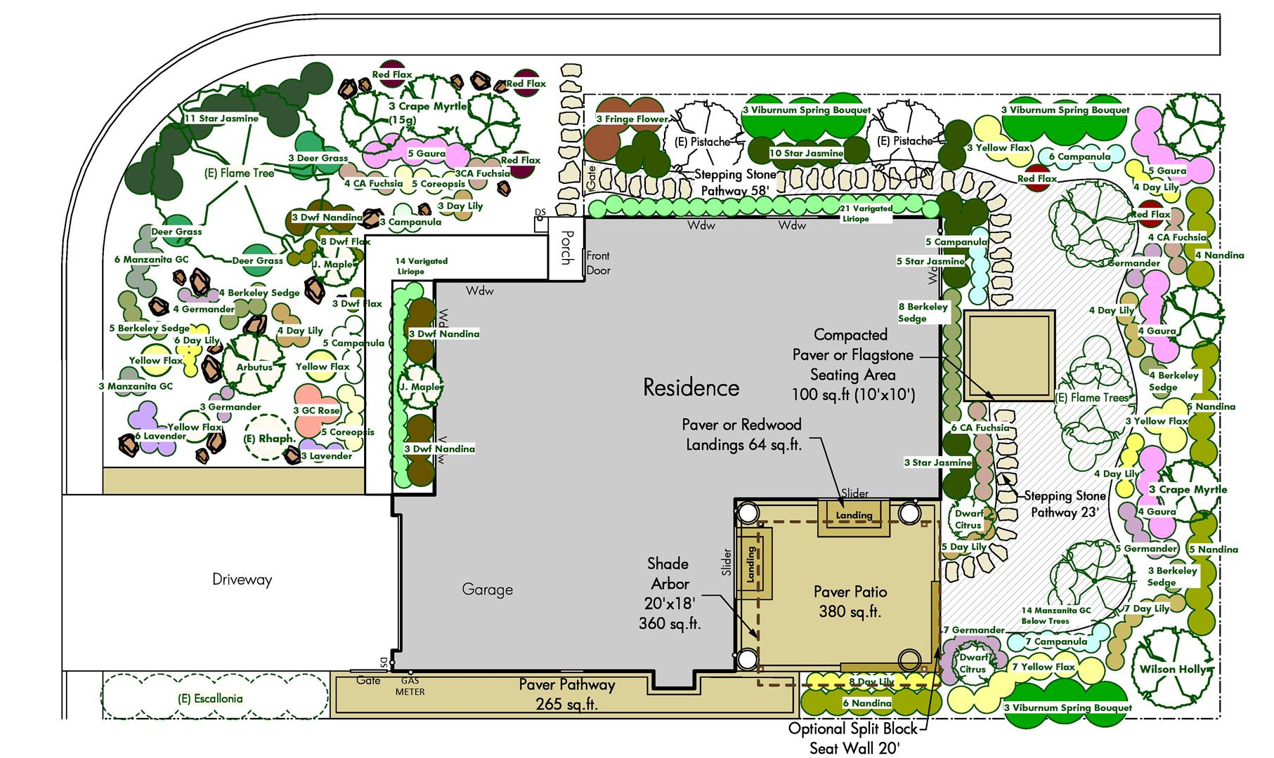 From the Drawing Board- Petaluma Planting Plan | Turned Earth on Backyard Layout Planner  id=71651