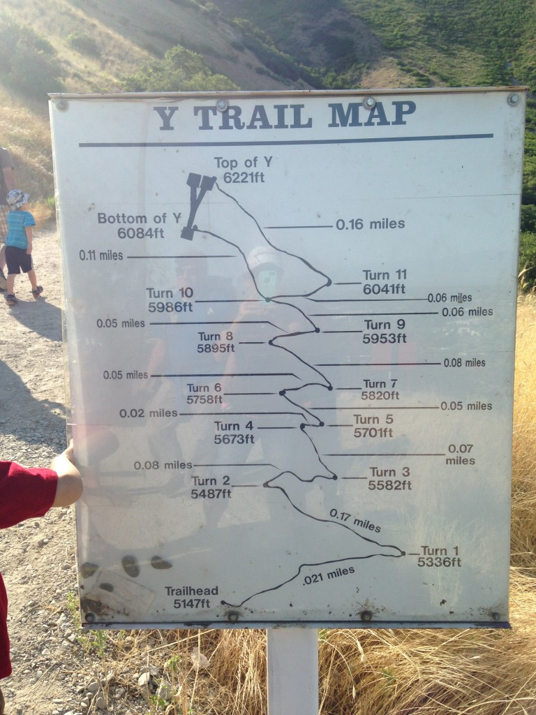 Trail Map to Y Mountain in Utah