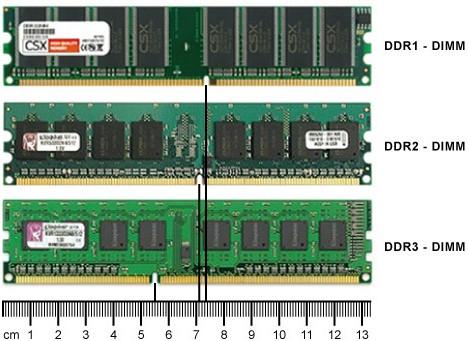 CPU-Z-ohjelma