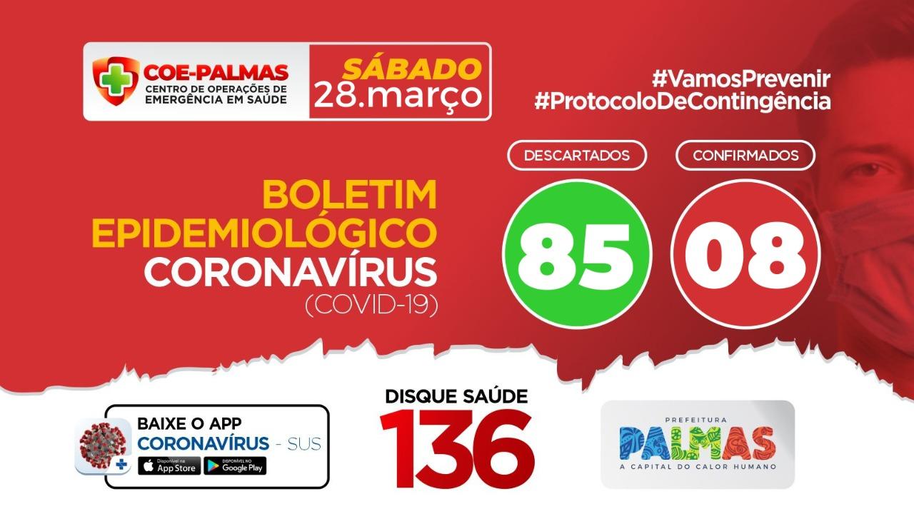 Boletim: maioria dos infectados pelo coronavírus em Palmas não está em grupo de risco
