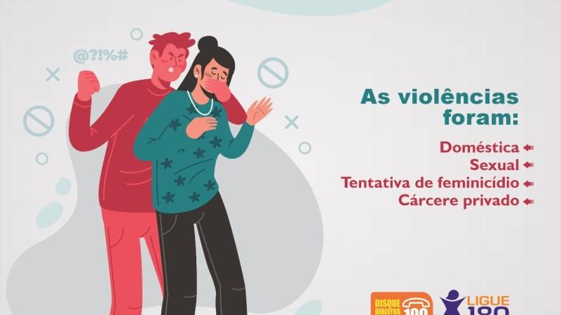 Foram registrados mais de 85 mil casos de violência contra a mulher em 2019 no Ligue 180