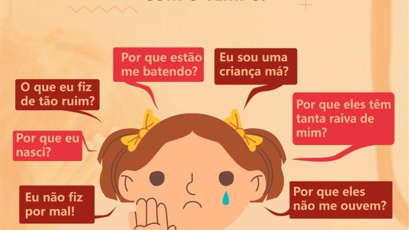 Violência doméstica infantil é uma realidade preocupante nos lares brasileiros e precisa ser combatida