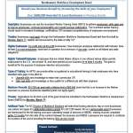 2015-2016 IW Grant Overview_March2016