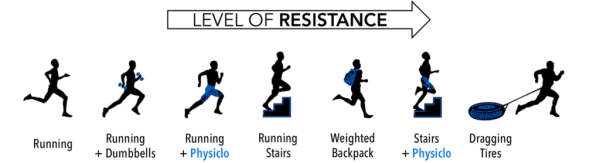 Physiclo-Resistance Shorts (4)