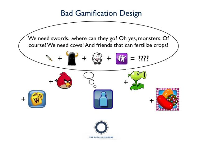 bad gamification design.001