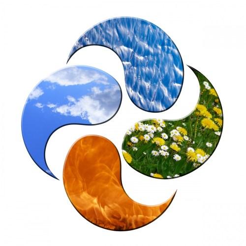 Anchor Yourself, Spiritual Tip, Sensitive Folks, empaths, energy Healing, 4 elements, shamanic healing