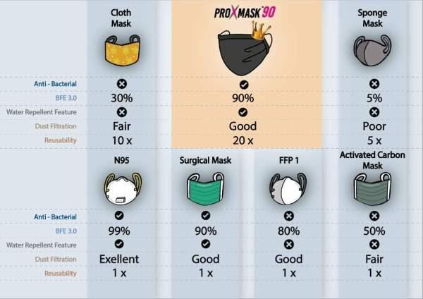proxmask-comparison-chart-2
