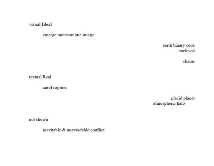 Visual Ideal, Poem, Steven Alvarez