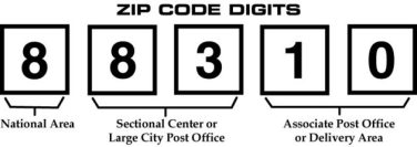 zipcode1