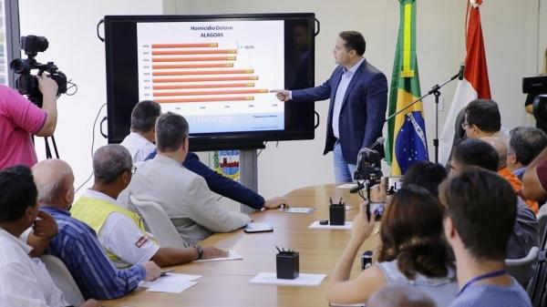 Dados sobre a redução do número de homicídios em Alagoas entre 2015 e 2018 foram apresentados pelos governador Renan Filho (Fotos: Márcios Ferreira e Ascom SSP)