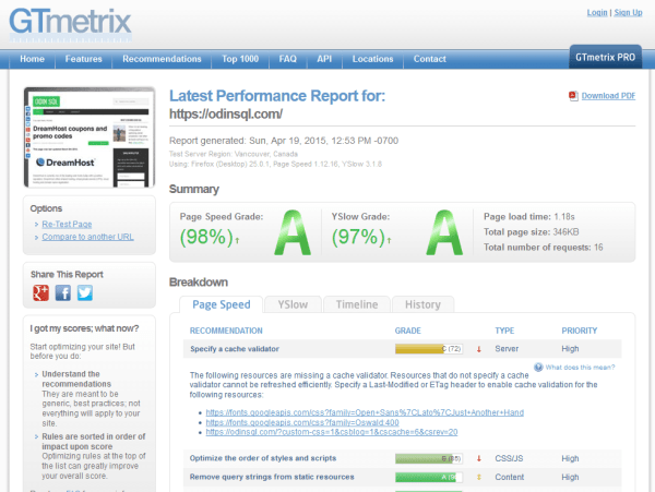 How I improved my GTmetrix page speed and yslow scores.