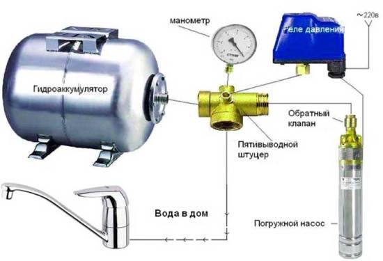 Схема автоматики подачи воды от скважины