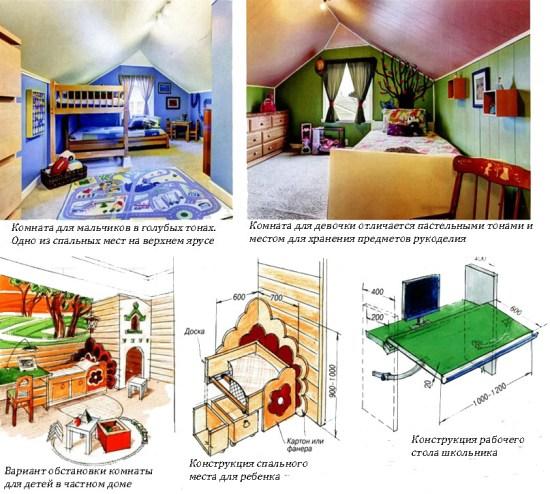 отделка и дизайн детской комнаты