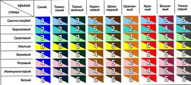 как выбрать краску по таблице оттенков