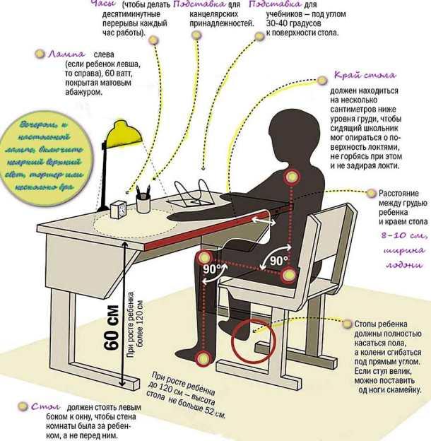 удобное детское рабочее место - схема, высота стола