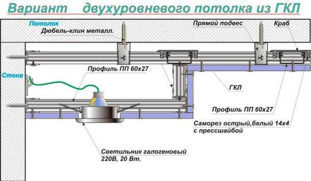 подвесной потолок, схема