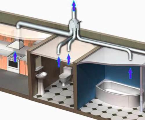 каналы вентиляции на кухне и санузлах