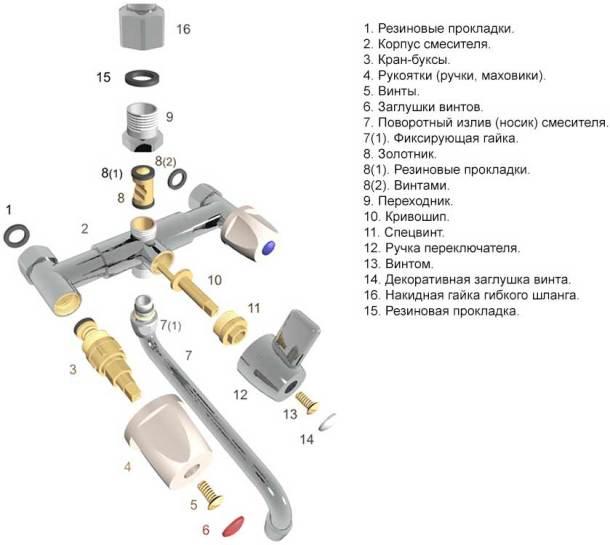 устройство крана-смесителя