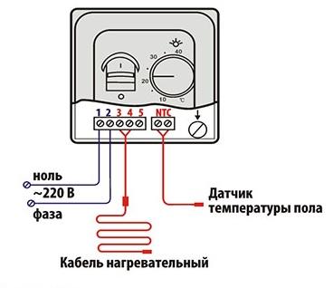 терморегулятор - схема подключения к кабелю