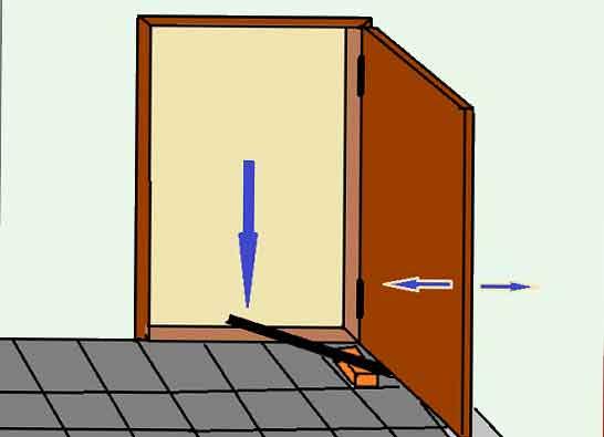 снять дверь с петель с помощью бруска