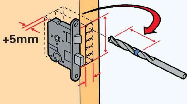 врезать замок в деревянную дверь методом высверливания