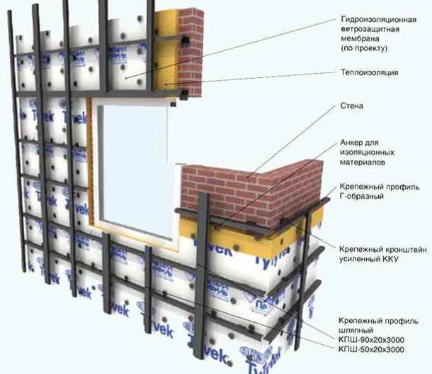 каркас навесного вентилируемого фасада