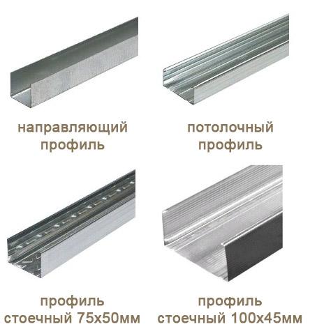 металлический профиль для гипсокартона