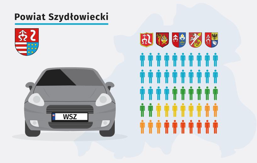 gminy powiat szydlowiecki informacje