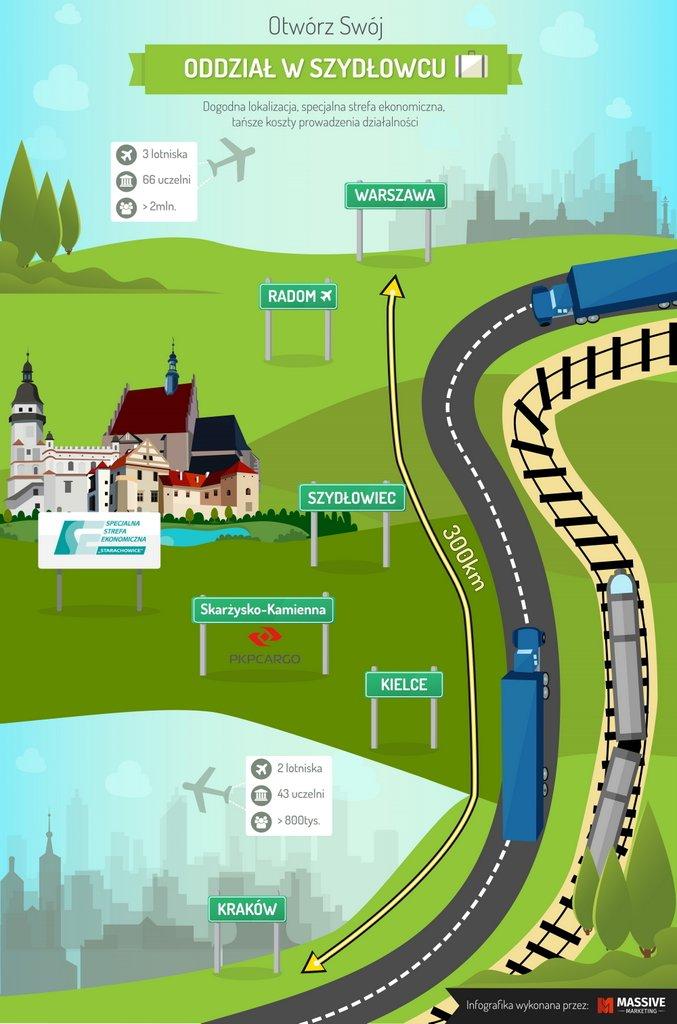 infografika firma szydłowiec