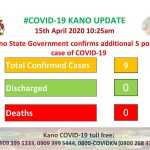 Kano records five new Coronavirus COVID-19 cases