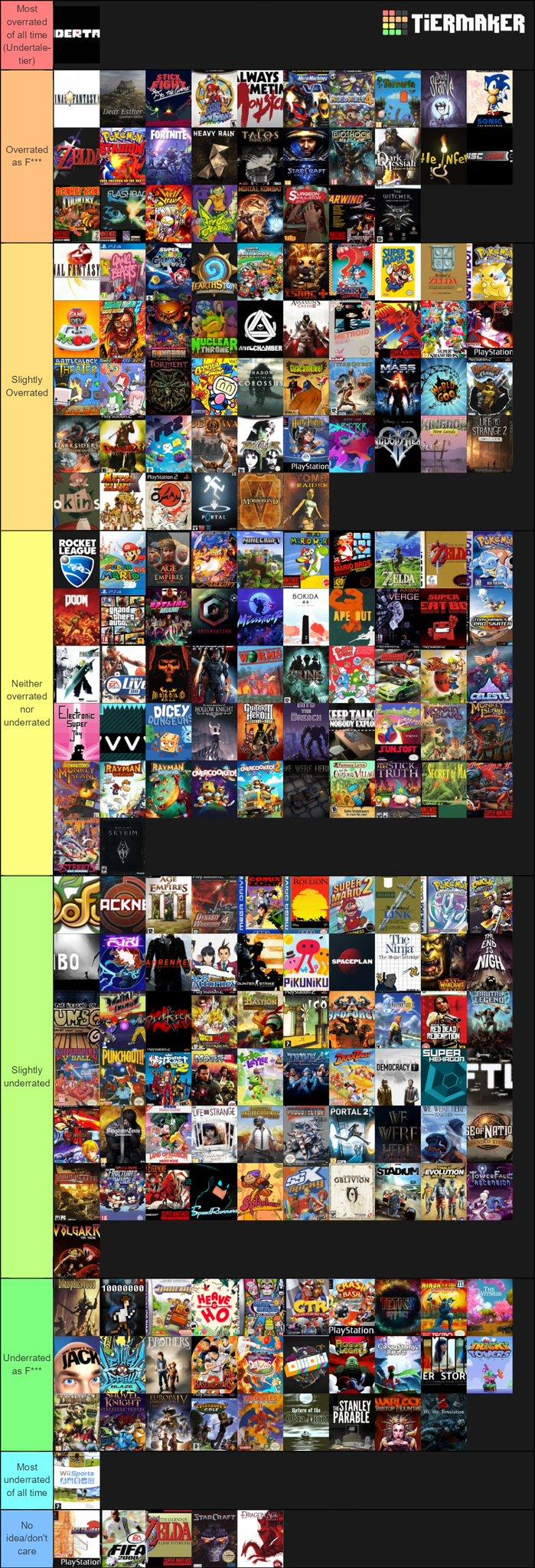 Gamepads, notre tierlist des jeux sur-côtés et sous-côtés