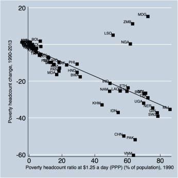 Poverty-figure-1
