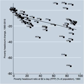 Poverty-figure-2