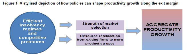 policies-can-shape-prod