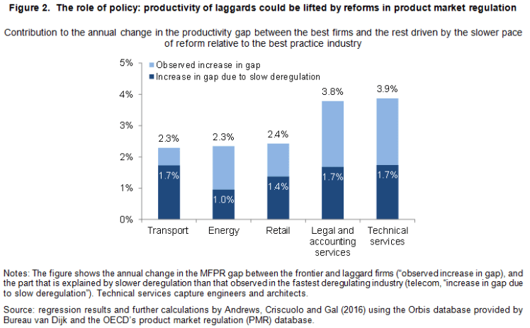 role-of-policy-prod