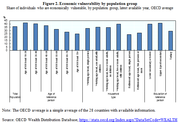 Fig 2 Stat insight feb 2018