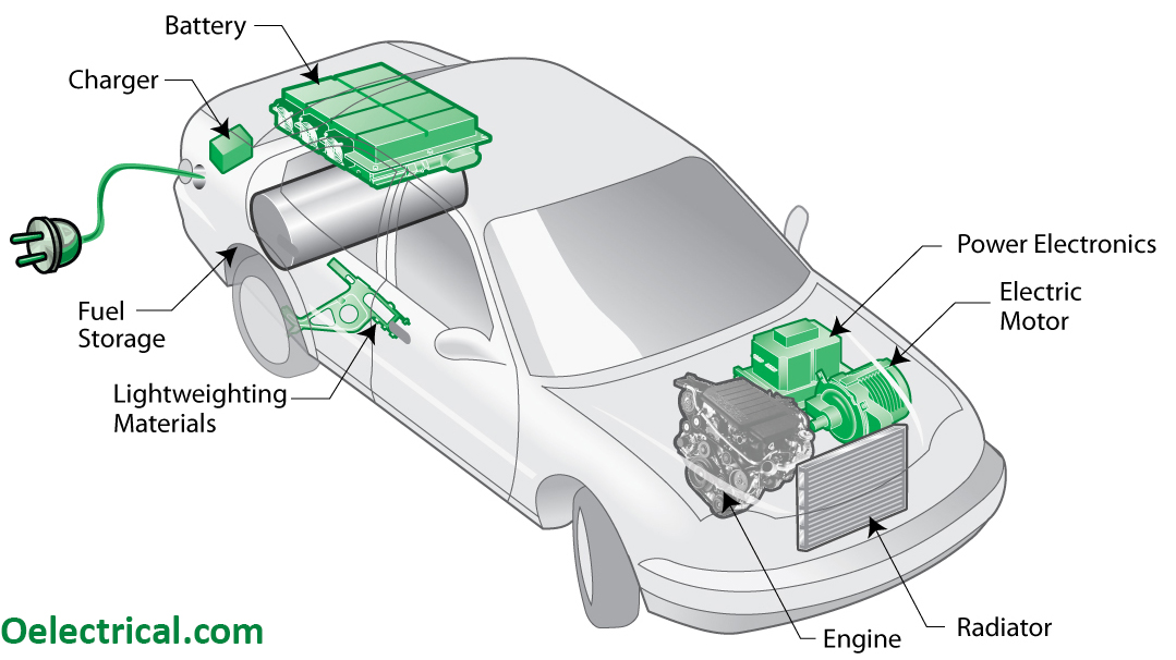 How Electric Vehicles Work Online Electrical