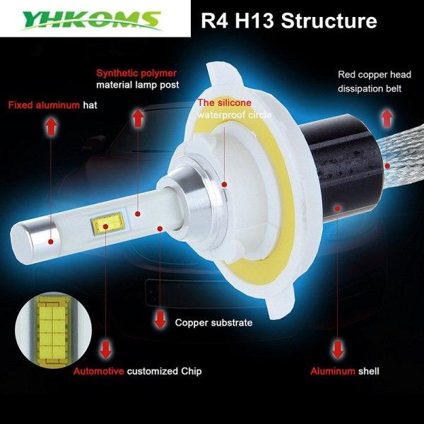 H13 LED Headlight H4 H7 LED Bulb H8 H11 9005/HB3 9006/HB4