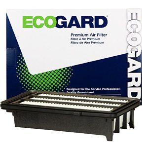 ECOGARD Premium Engine Air Filter Fits Honda
