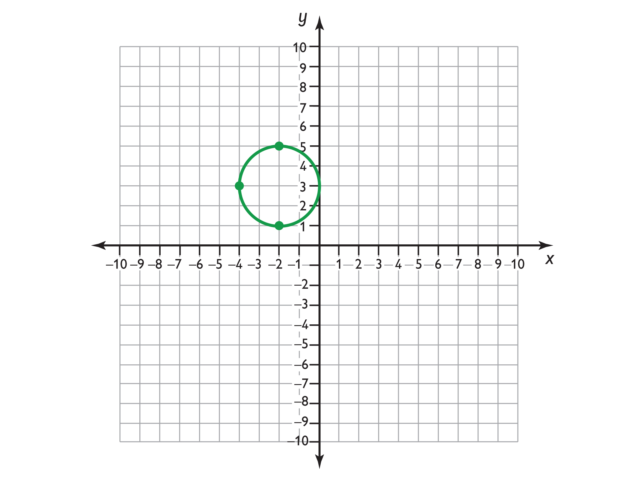 Math Grade 6 Rational Numbers Drawing Figures On The Coordinate Plane