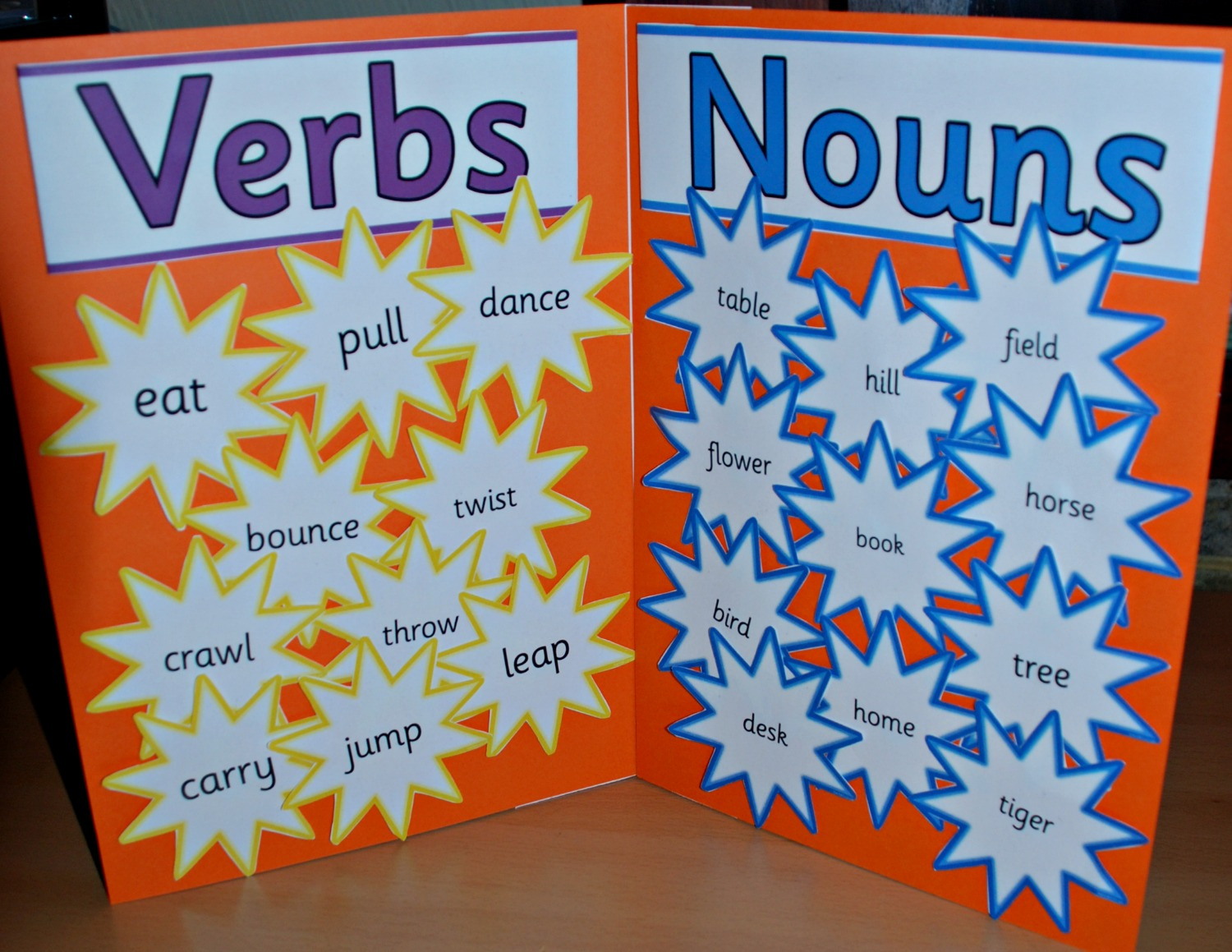 Noun Verb Worksheet Label