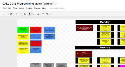 Using Google Docs drawing application to manage program selection for conference planning