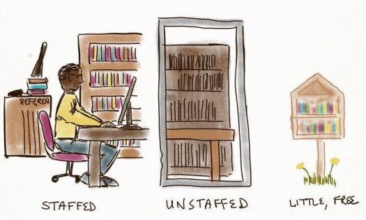 library-spectrum