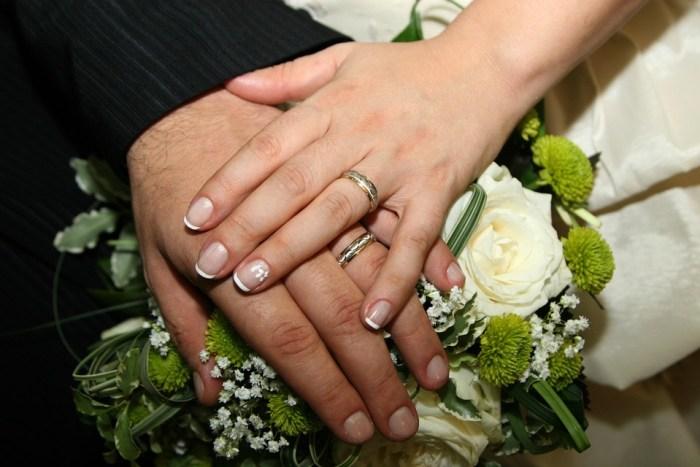 Wedding Prediction Astrology