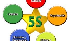 Las 5 S de la Calidad