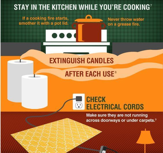 Home Fire Tips